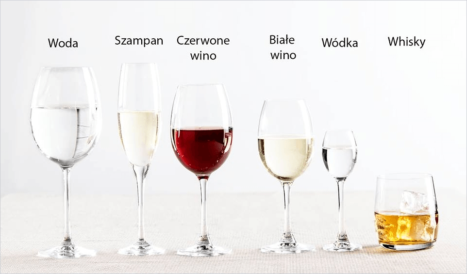 Rodzaje kieliszków do alkoholu - infografika
