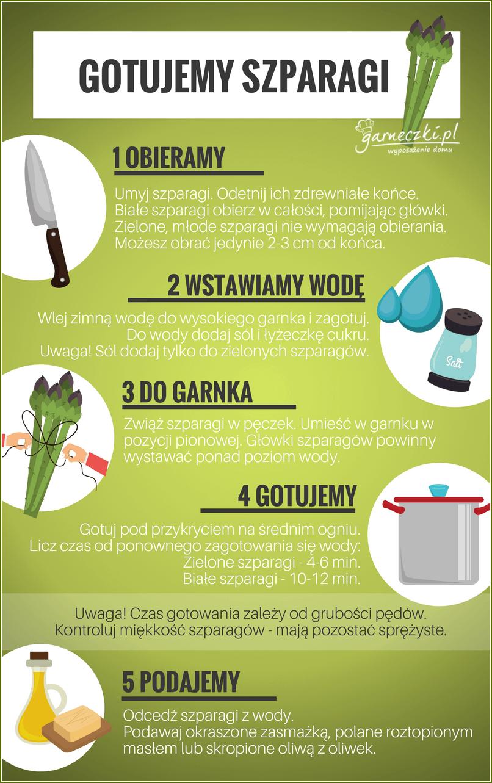 Jak ugotować szparagi białe i zielone - infografika
