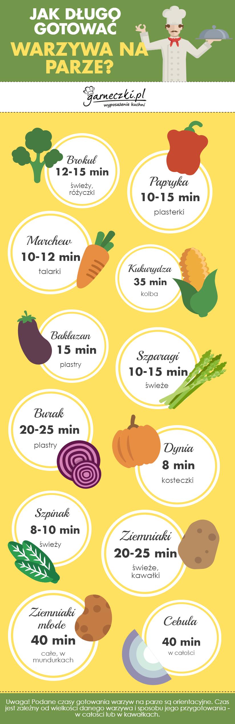 Jak gotować warzywa na parze - infografika