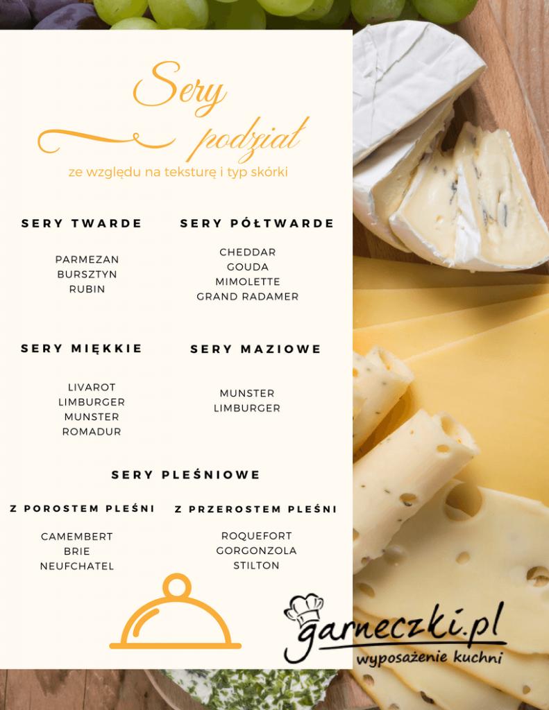 Jakie sery wybrać do deski serów? Infografika