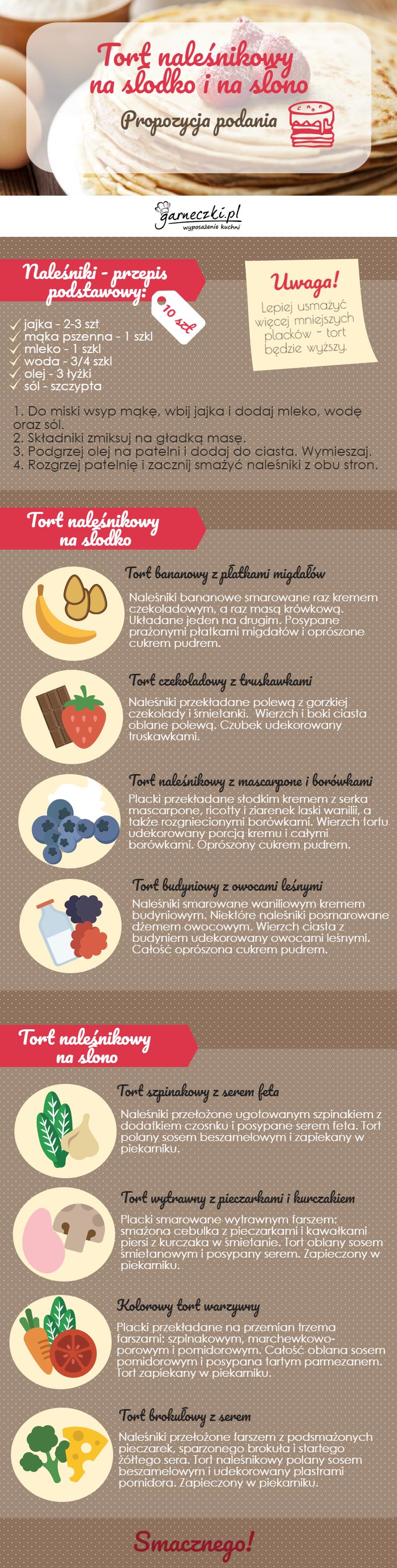 Przepis na tort naleśnikowy na słodko i słono - Infografika