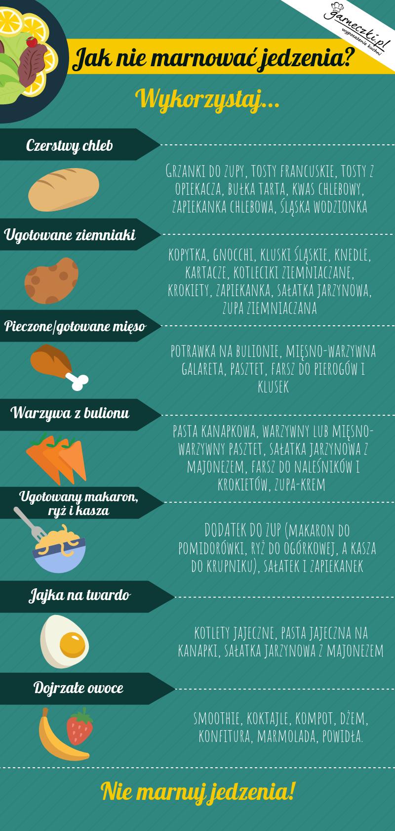 Jak nie marnować żywności Infografika