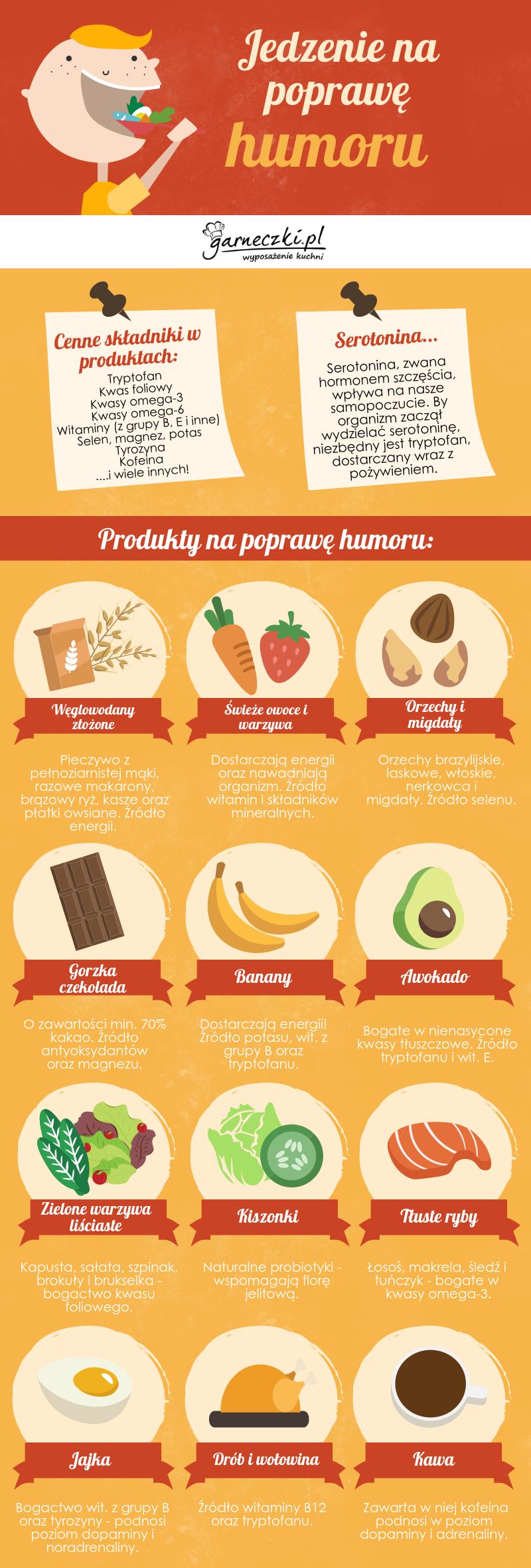 Jedzenie na poprawę humoru infografika