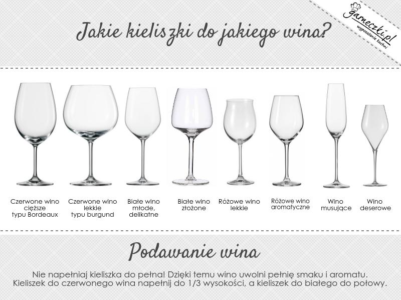 Jakie kieliszki do jakiego wina? Infografika