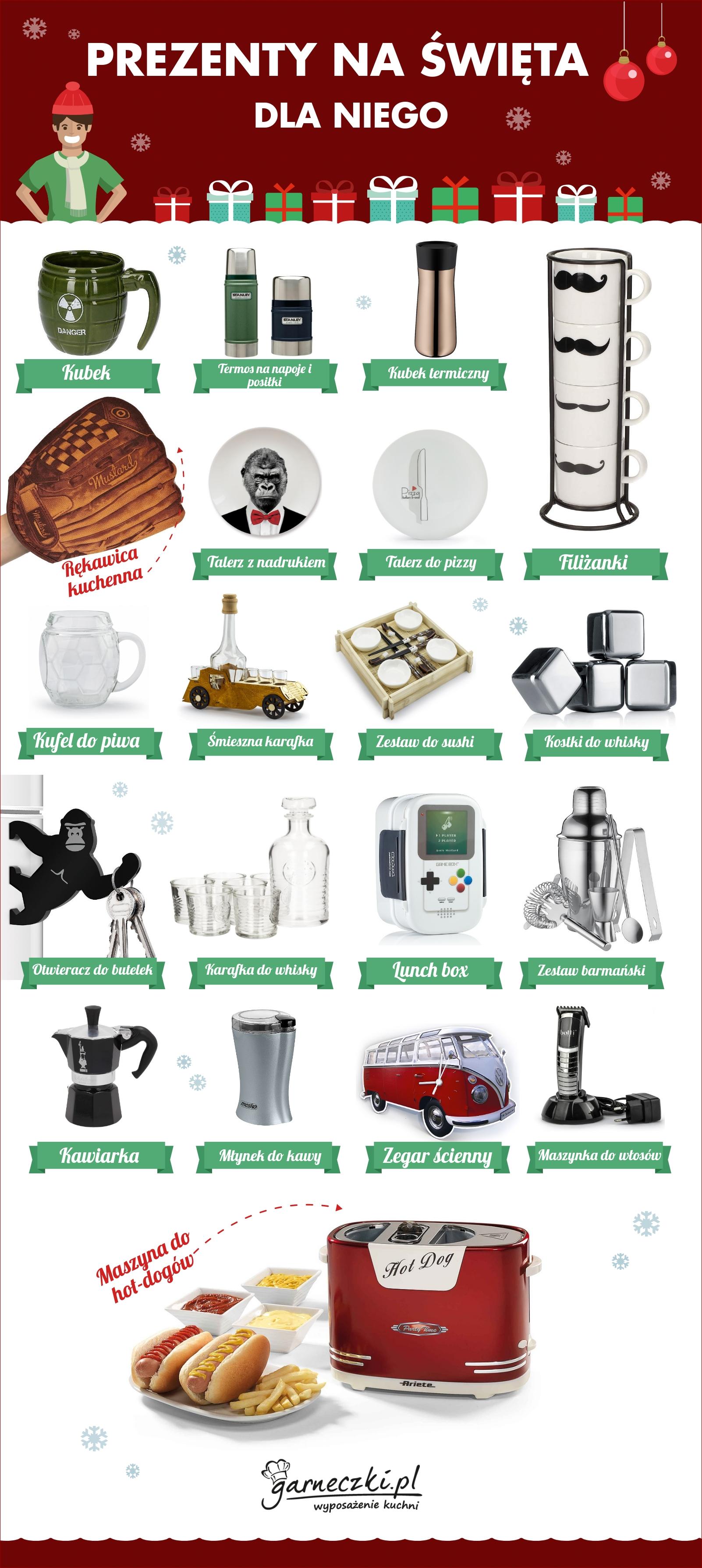 Jakie prezenty na święta dla niego - infografika