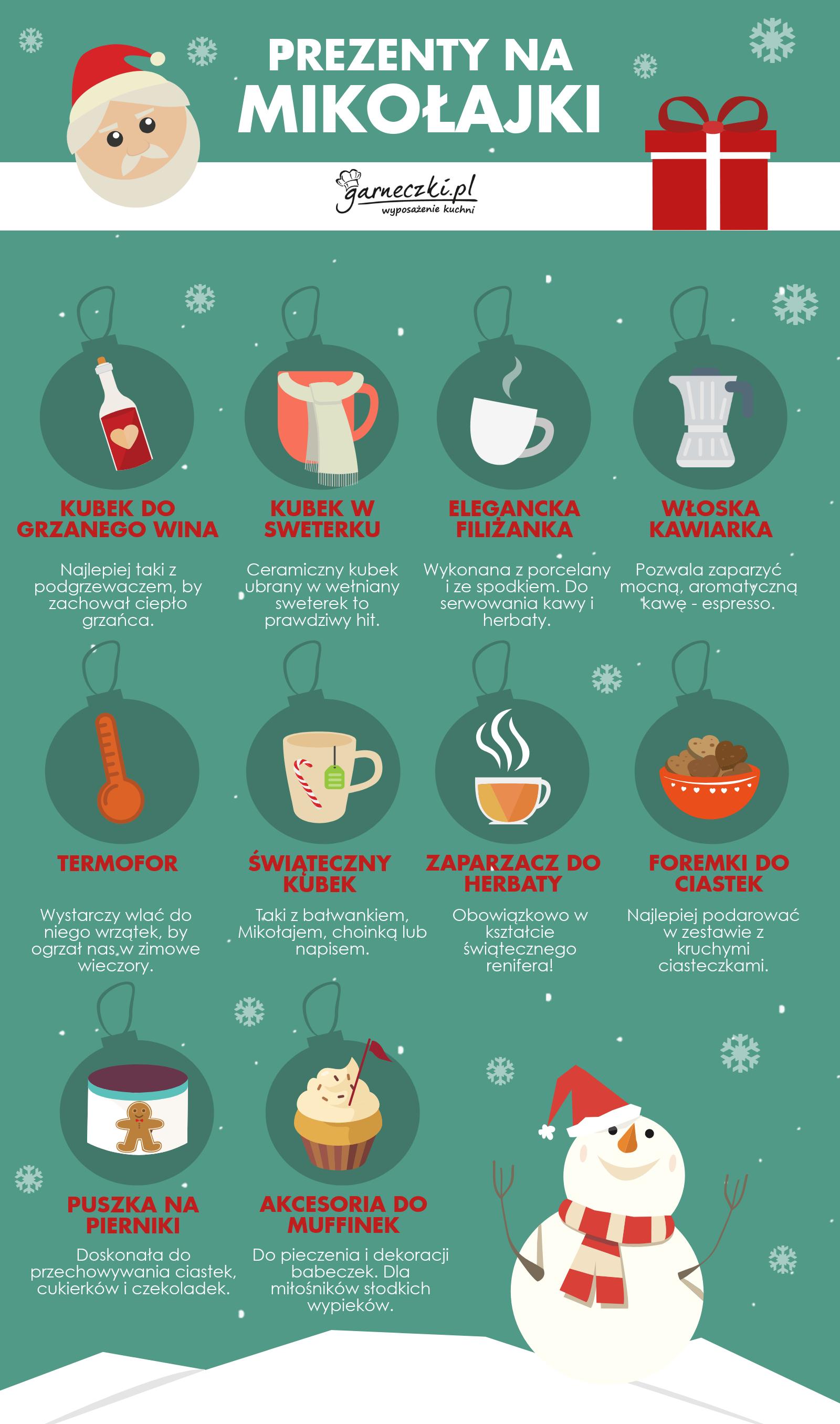 Tanie prezenty na mikołajki - infografika