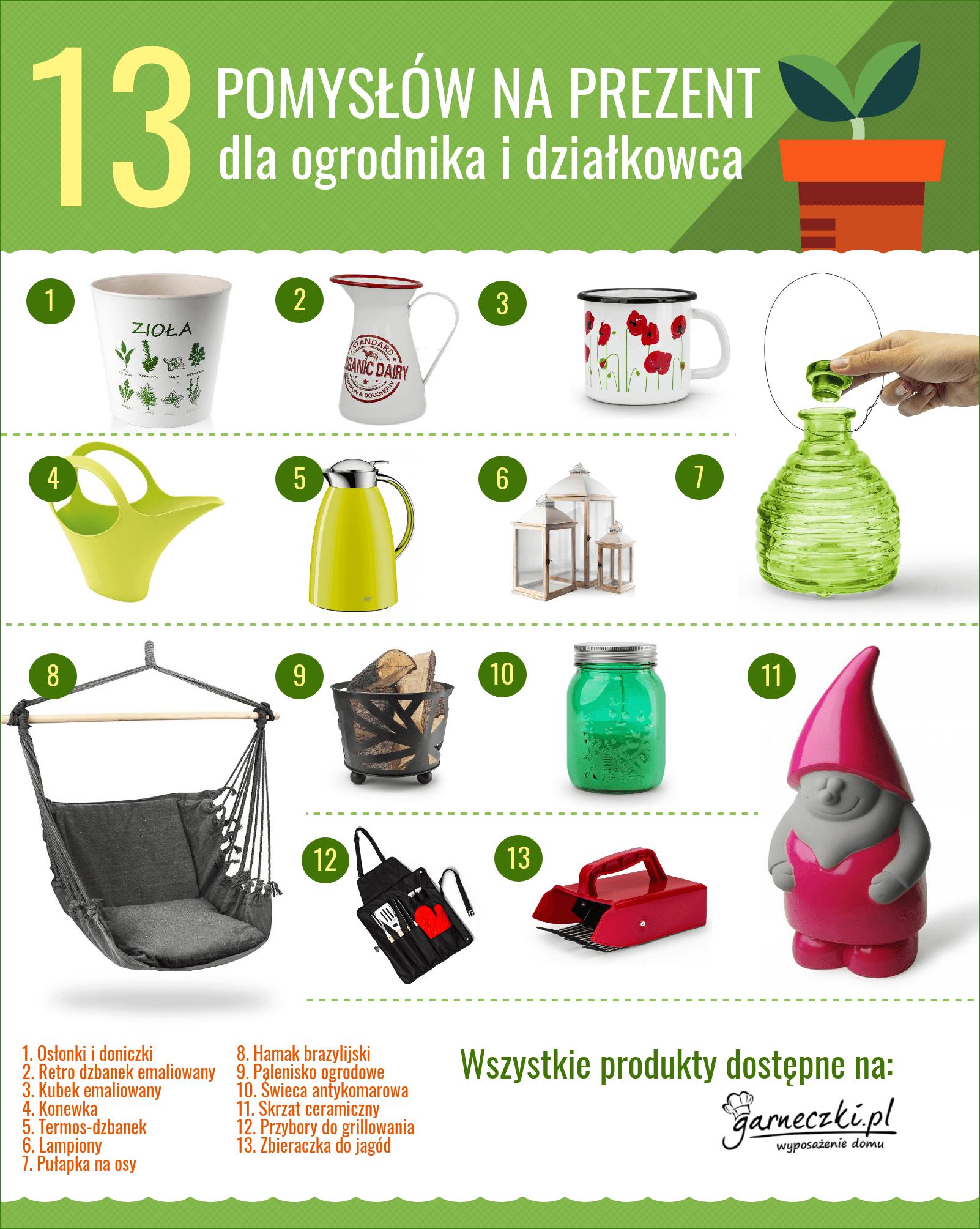 Pomysły na prezent dla ogrodnika i działkowca - infografika