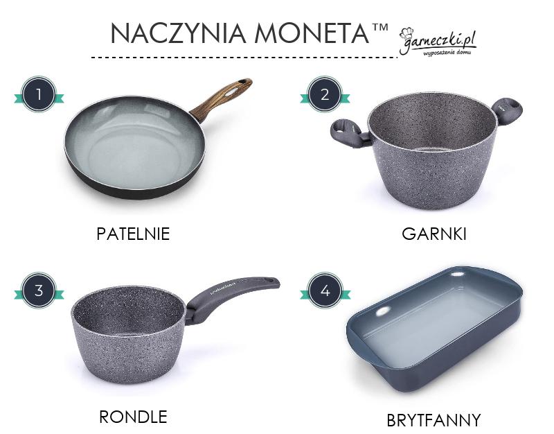 Patelnie i naczynia Moneta - rodzaje