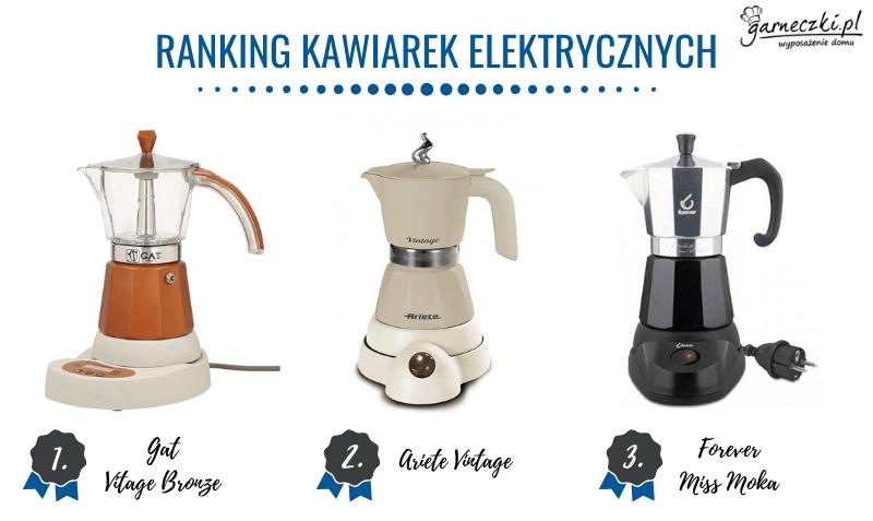 Elektryczne kawiarki ranking