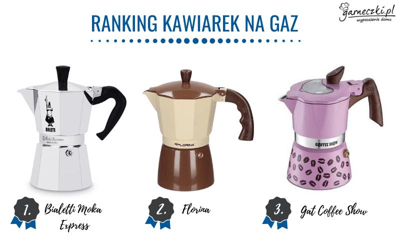 Kawiarki na gaz ranking