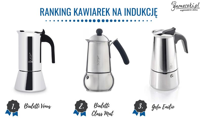 Ranking kawiarek indukcyjnych