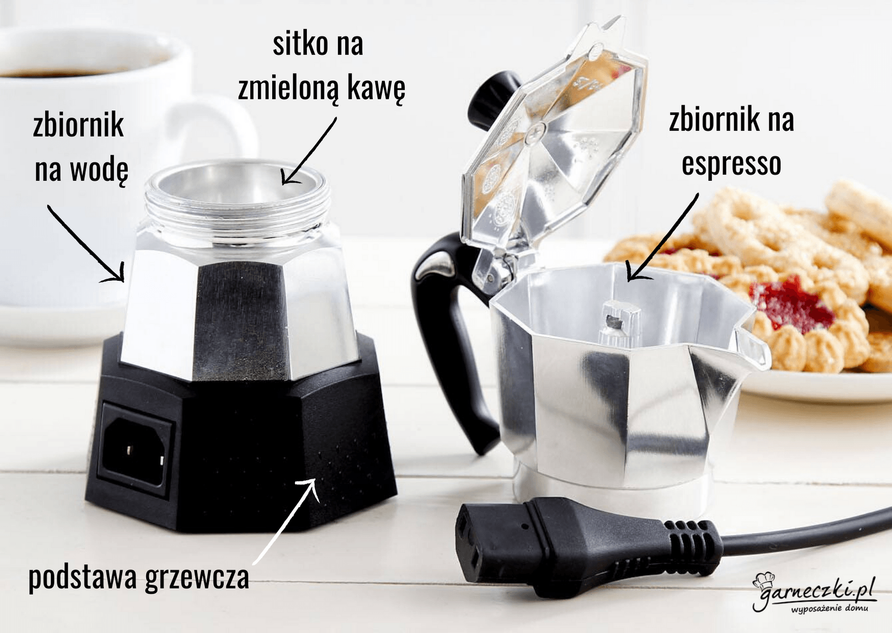 kawiarka elektryczna instrukcja obsługi