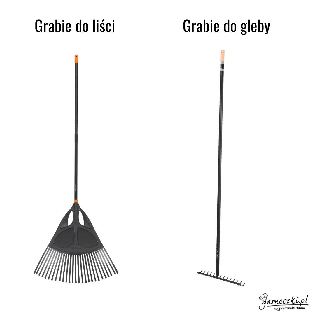 Grabie Fiskars