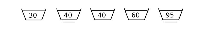 symbole prania